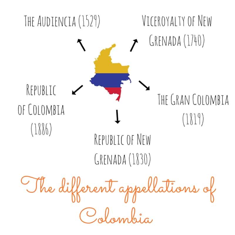 Top Interesting Colombia Facts To Plan A Trip In 2021