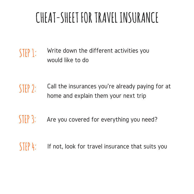 Cheat sheet Travel insurance for Colombia